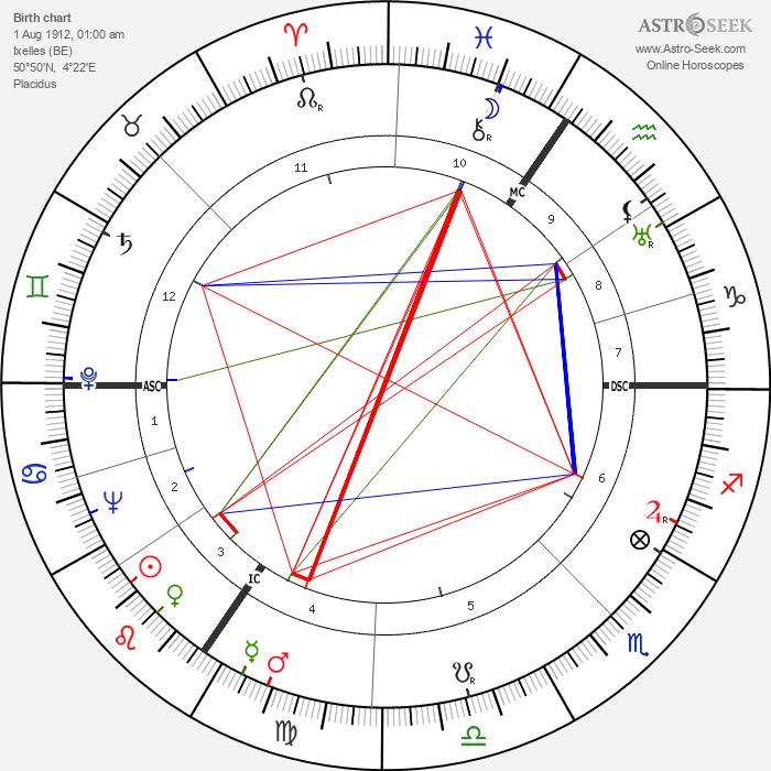 Rachel Baes - Astrology Natal Birth Chart