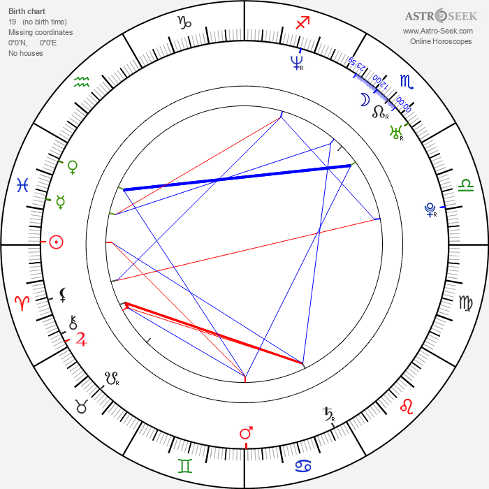 Rachel Blanchard - Astrology Natal Birth Chart