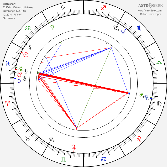 Rachel Dratch - Astrology Natal Birth Chart