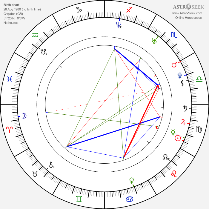 Rachel Khoo - Astrology Natal Birth Chart