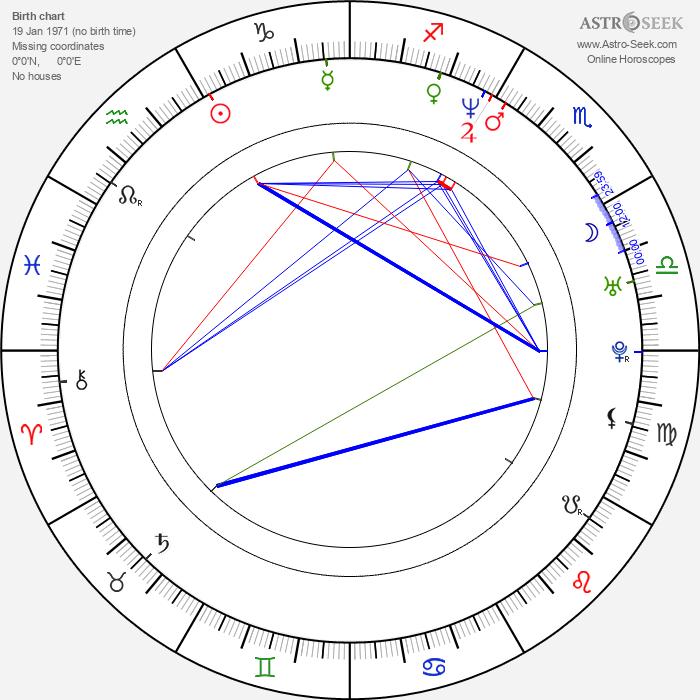 Rachel Luttrell - Astrology Natal Birth Chart