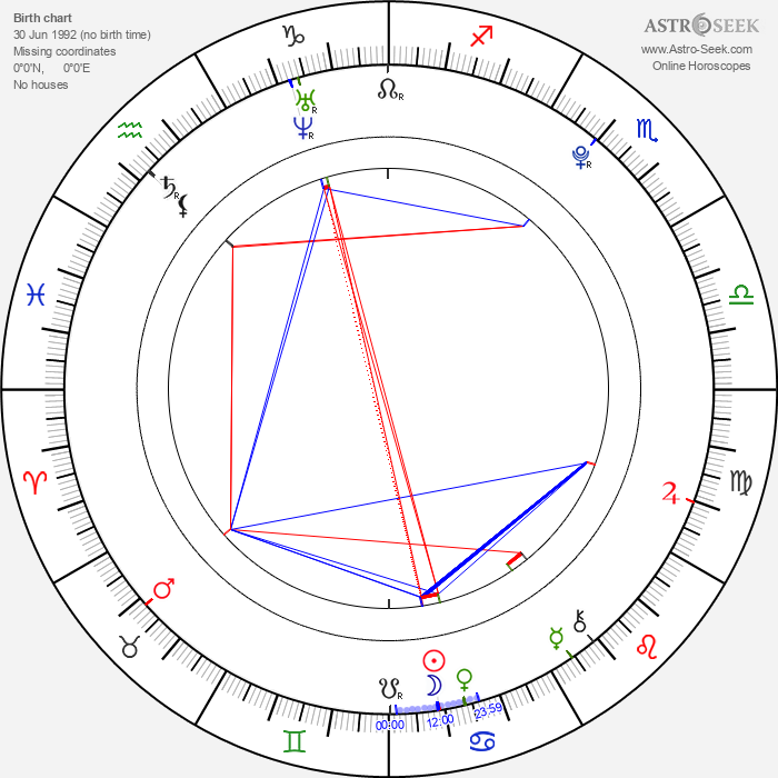 Rachel Marie Burgess - Astrology Natal Birth Chart
