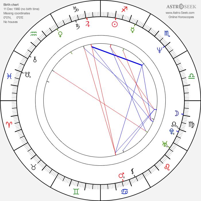 Rachel Portman - Astrology Natal Birth Chart