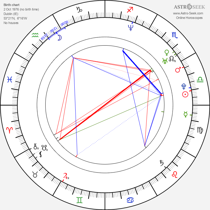 Rachel Rath - Astrology Natal Birth Chart
