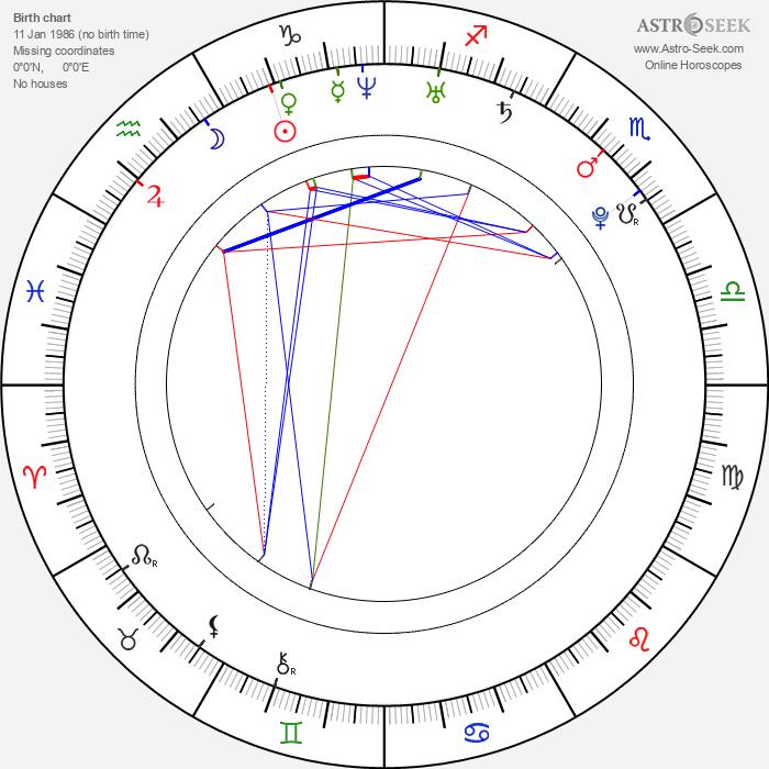 Rachel Riley - Astrology Natal Birth Chart