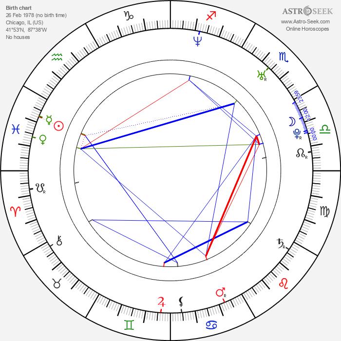 Rachel Veltri - Astrology Natal Birth Chart