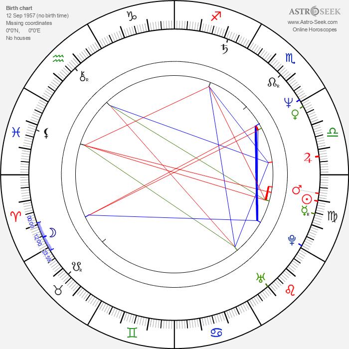 Rachel Ward - Astrology Natal Birth Chart