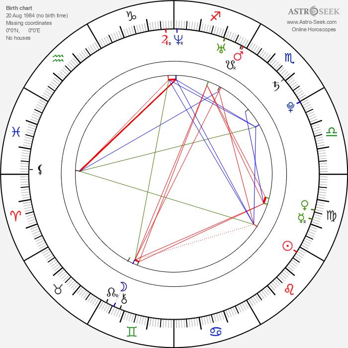 Rachelle Leah - Astrology Natal Birth Chart