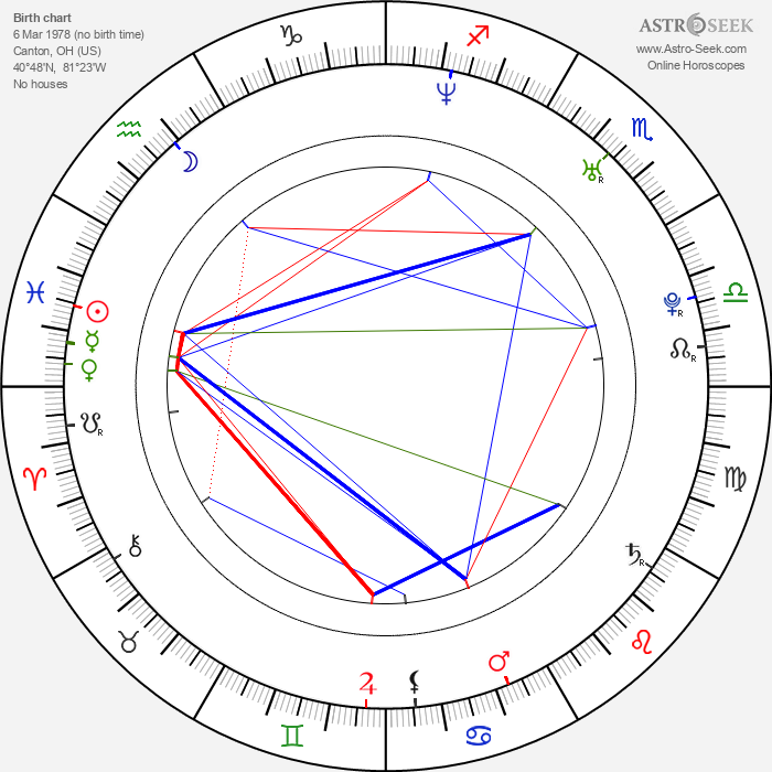 Rachelle Williams - Astrology Natal Birth Chart