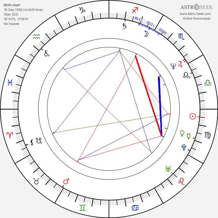 Rachid Taha - Astrology Natal Birth Chart