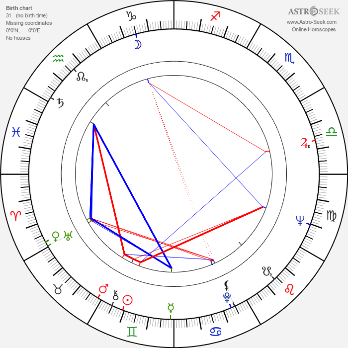 Rada Djuricin - Astrology Natal Birth Chart