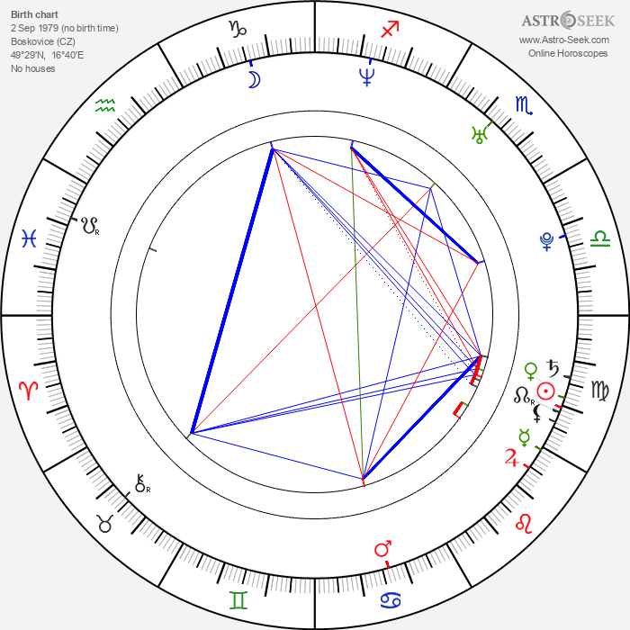 Radek Coufal - Astrology Natal Birth Chart