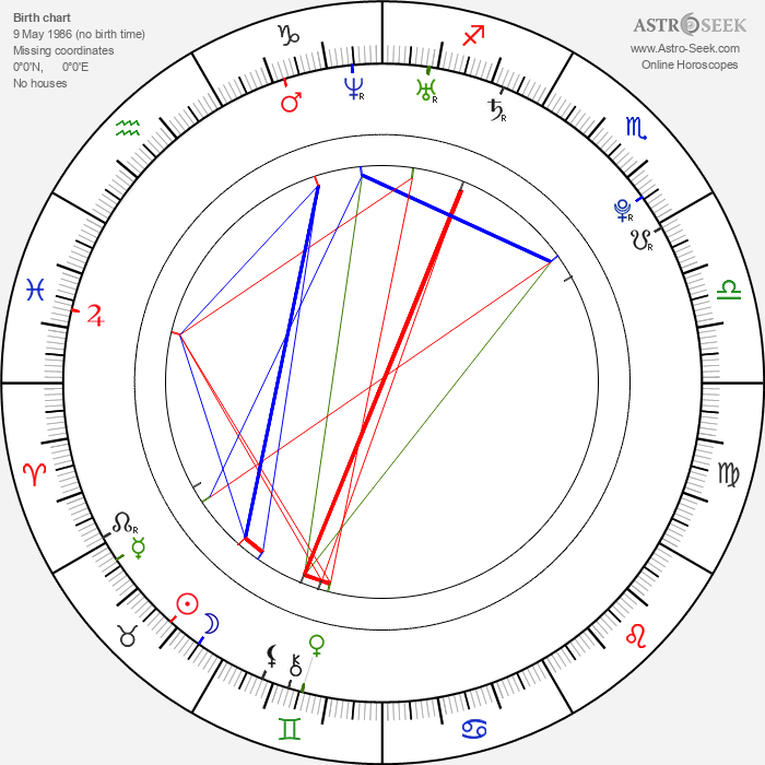 Radek Dorotík - Astrology Natal Birth Chart