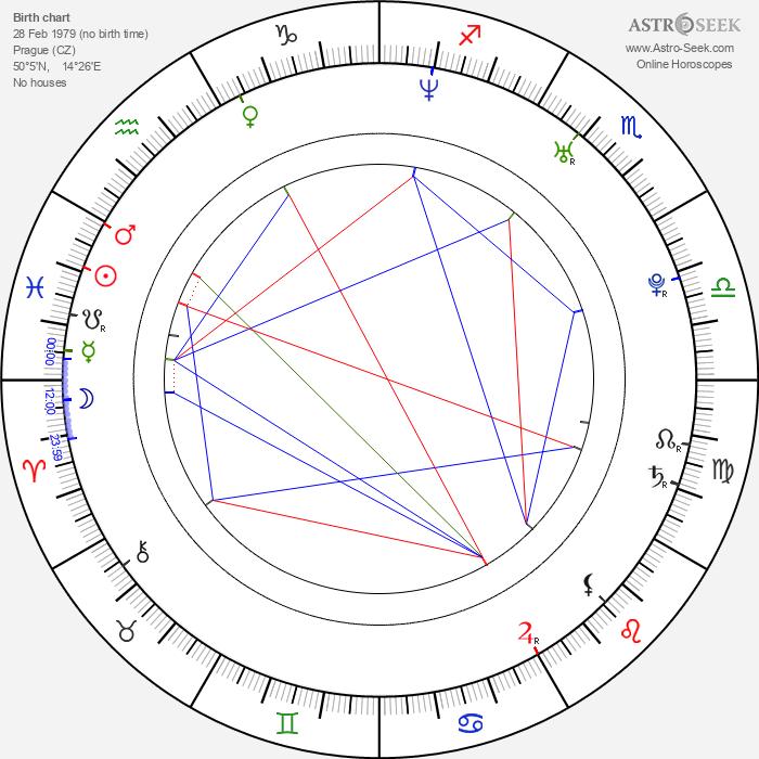 Radek Hoppe - Astrology Natal Birth Chart