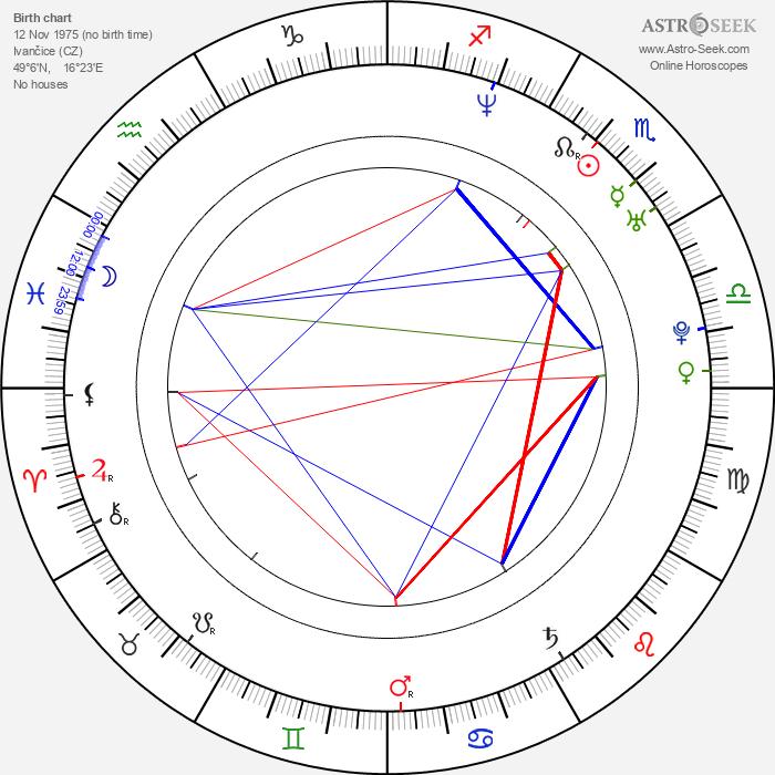 Radek Leszczynski - Astrology Natal Birth Chart