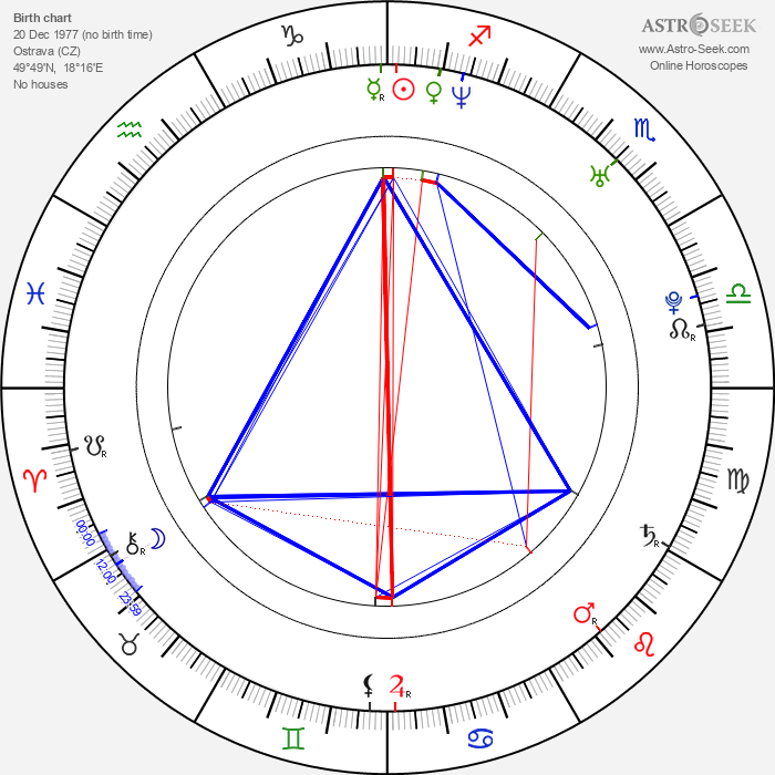Radek Saliee - Astrology Natal Birth Chart