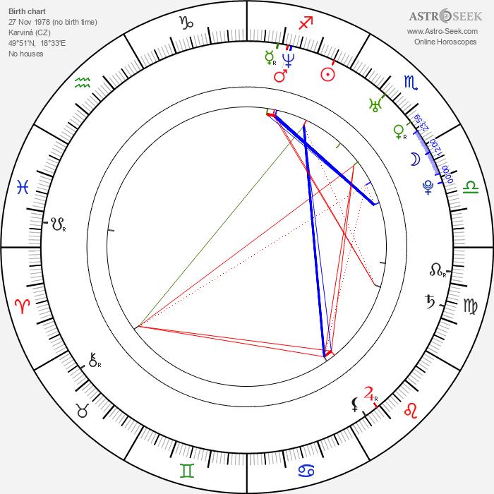 Radek Štěpánek - Astrology Natal Birth Chart