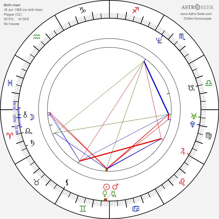 Radek Žák - Astrology Natal Birth Chart