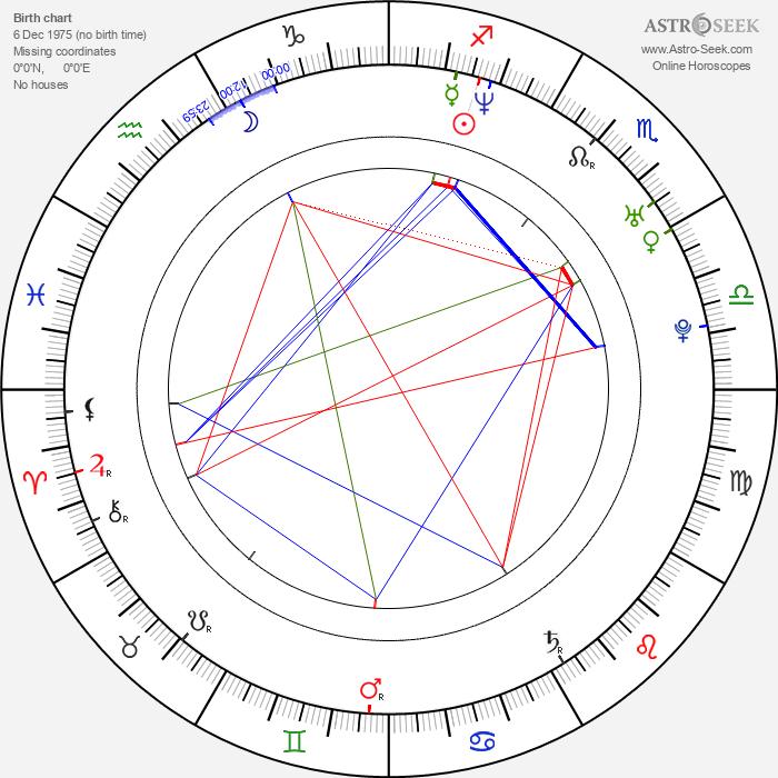 Radim Cepek - Astrology Natal Birth Chart
