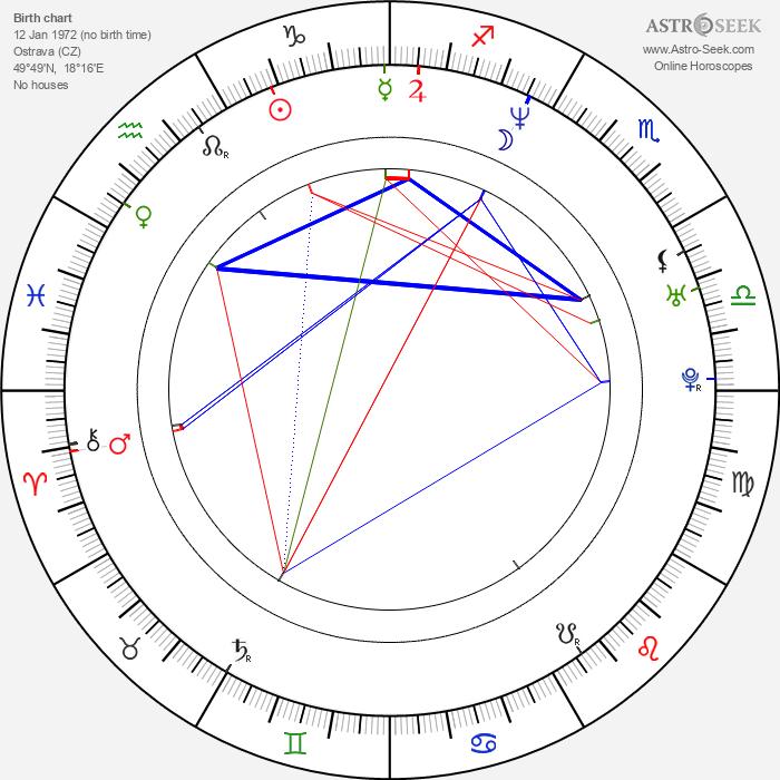 Radim Jančura - Astrology Natal Birth Chart