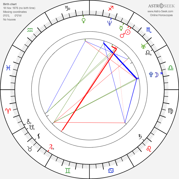 Radim Jíra - Astrology Natal Birth Chart