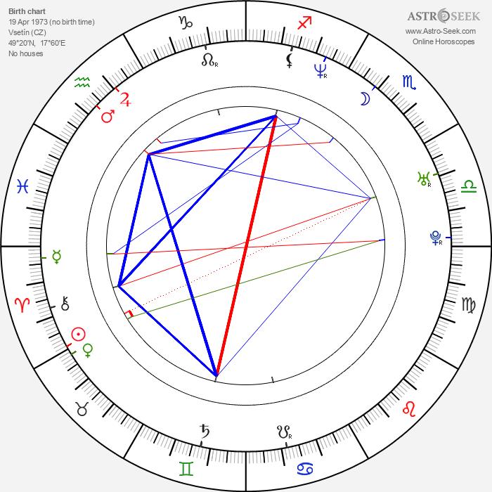 Radim Kalvoda - Astrology Natal Birth Chart