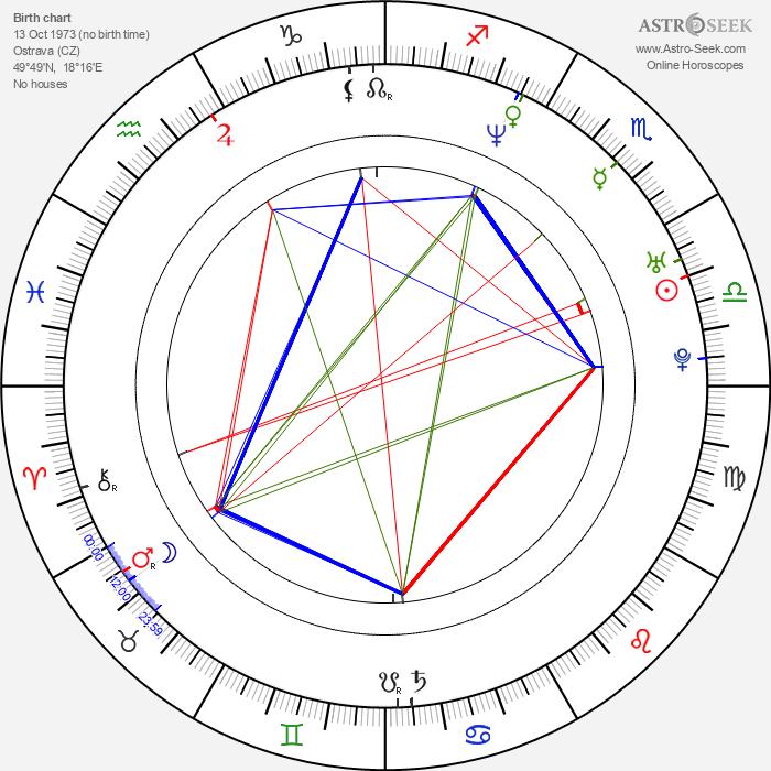Radim Špaček - Astrology Natal Birth Chart