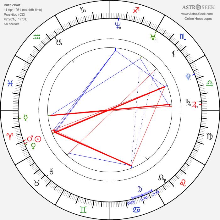 Radim Vysloužil - Astrology Natal Birth Chart