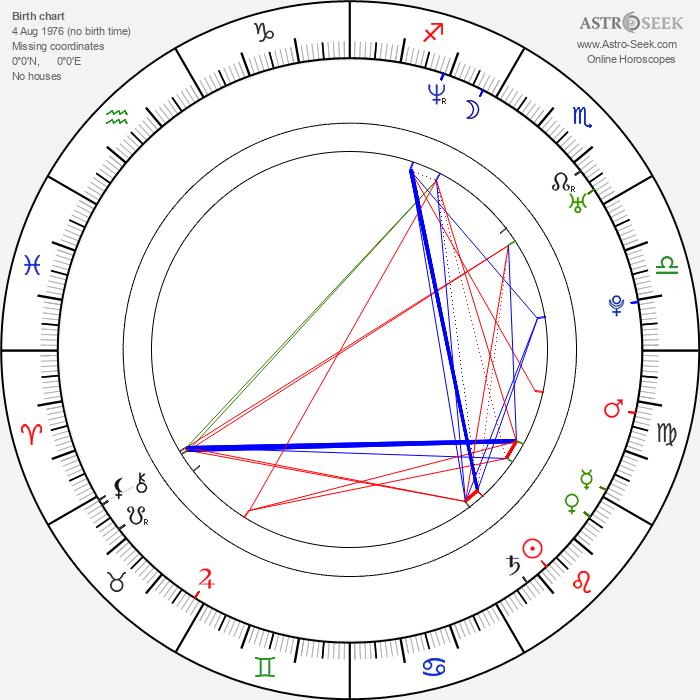 Radium Cheung - Astrology Natal Birth Chart