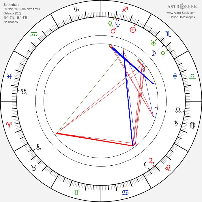 Radka Coufalová - Astrology Natal Birth Chart