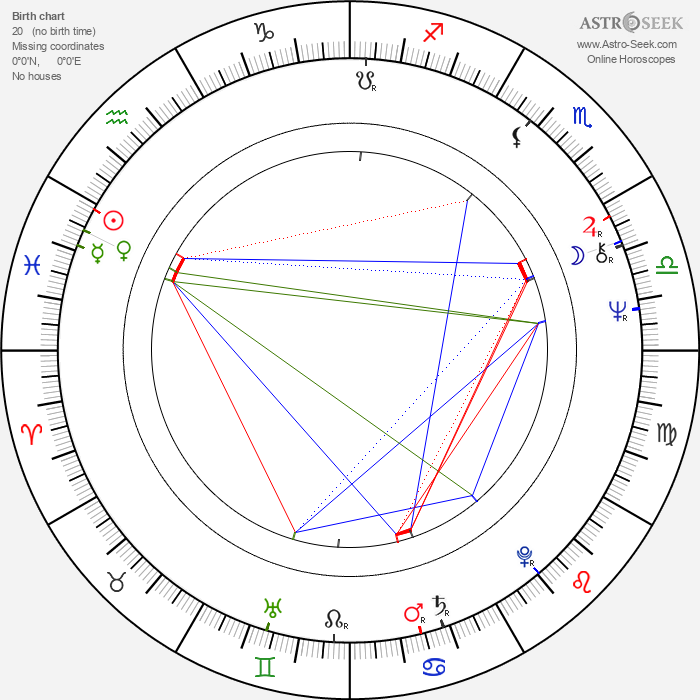 Radka Fidlerová - Astrology Natal Birth Chart