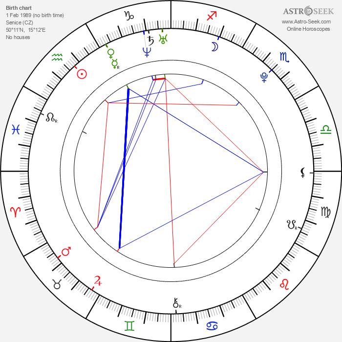 Radka Pavlovčinová - Astrology Natal Birth Chart