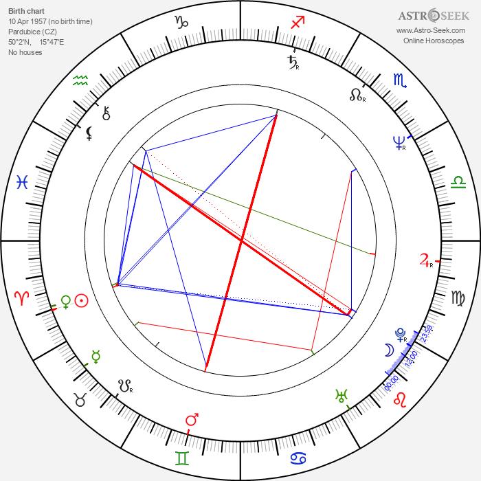 Radomil Uhlíř - Astrology Natal Birth Chart