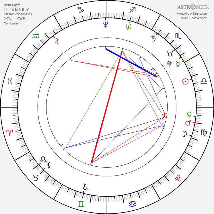 Radovan Masár - Astrology Natal Birth Chart