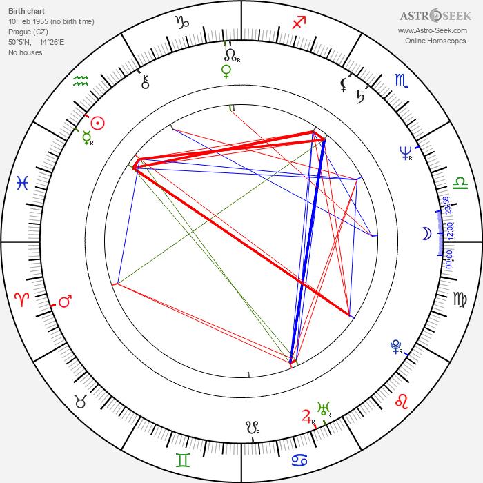 Radovan Urban - Astrology Natal Birth Chart
