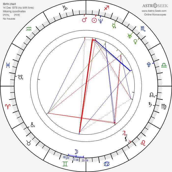Radu Sirbu - Astrology Natal Birth Chart