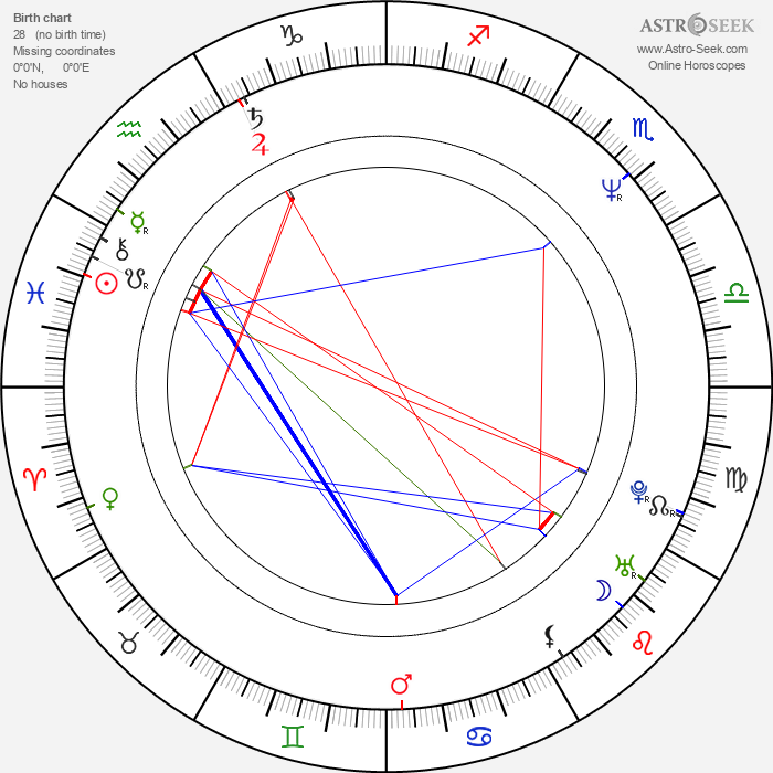 Rae Dawn Chong - Astrology Natal Birth Chart