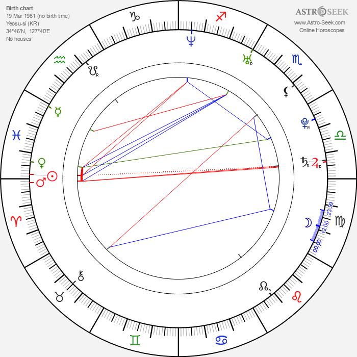 Rae-won Kim - Astrology Natal Birth Chart