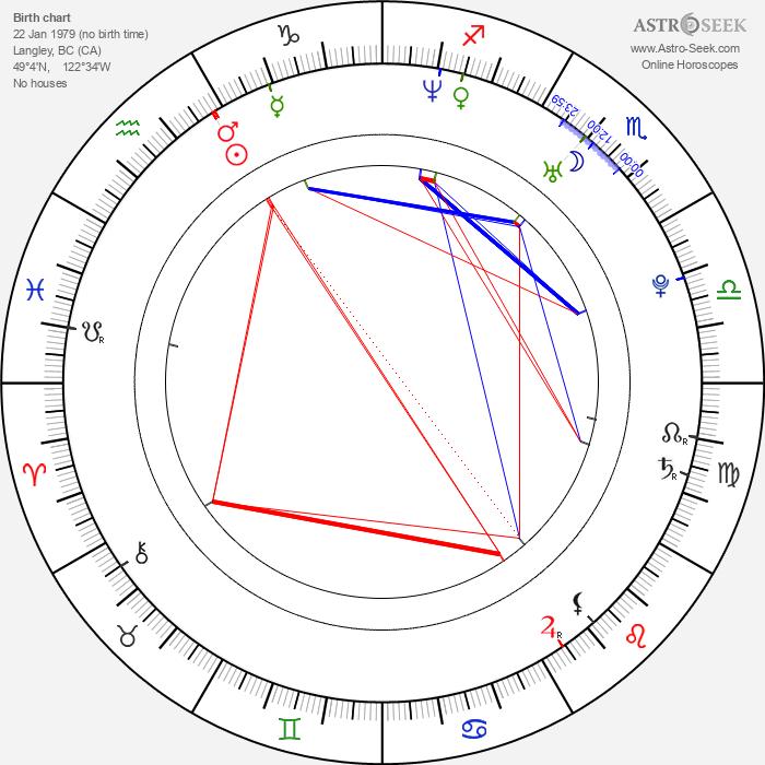 Raeanin Simpson - Astrology Natal Birth Chart