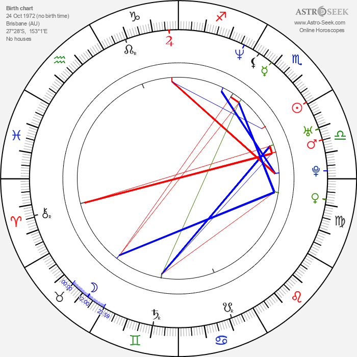 Raelee Hill - Astrology Natal Birth Chart