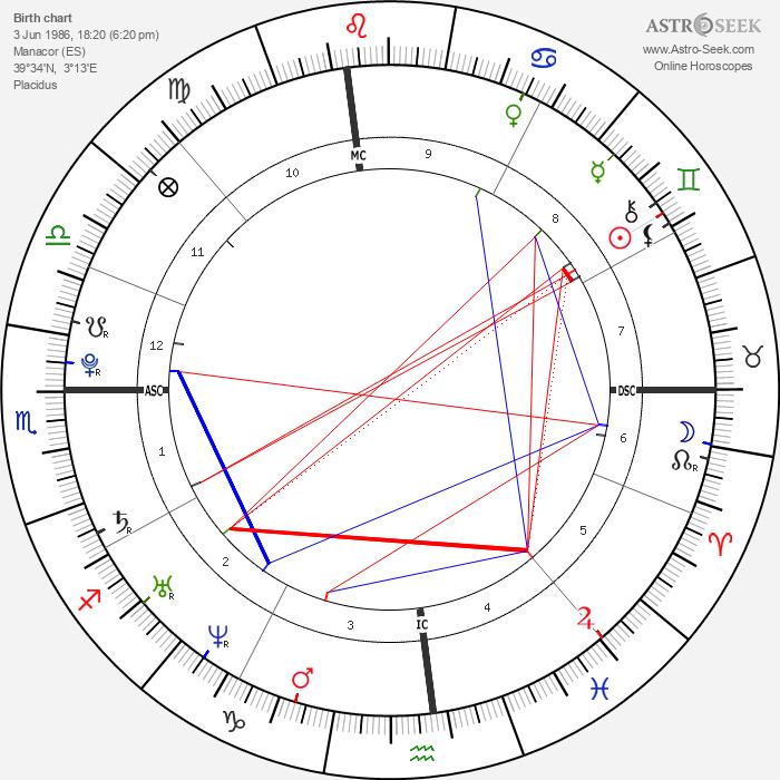 Rafael Nadal - Astrology Natal Birth Chart