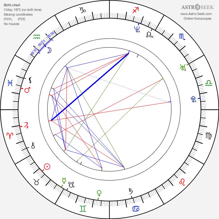 Rafal Mohr - Astrology Natal Birth Chart