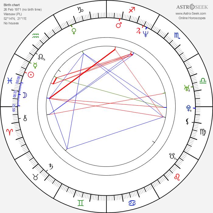 Rafal Olbrychski - Astrology Natal Birth Chart