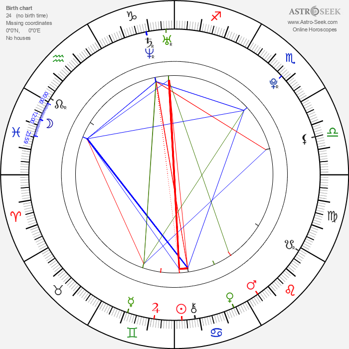 Rafi Gavron - Astrology Natal Birth Chart