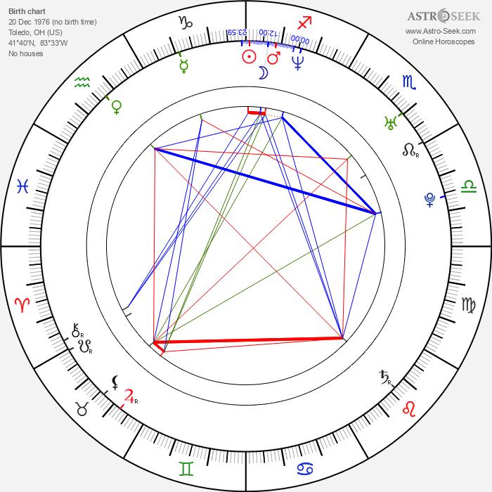 Ragan Wallake - Astrology Natal Birth Chart