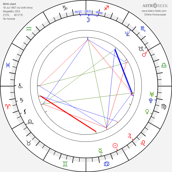 Rageh Omaar - Astrology Natal Birth Chart