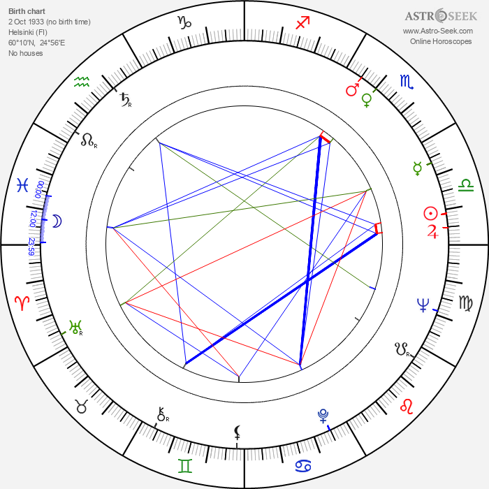 Ragni Malmstén - Astrology Natal Birth Chart