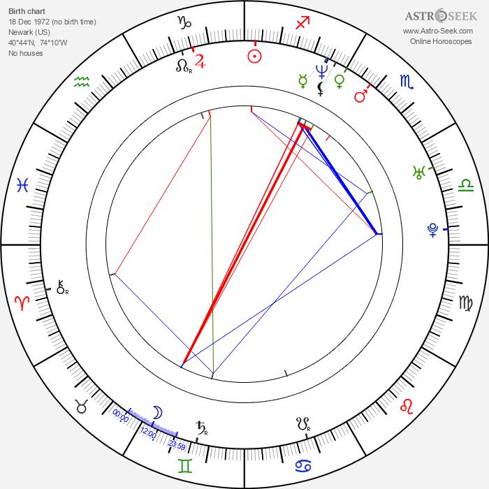 Rah Digga - Astrology Natal Birth Chart