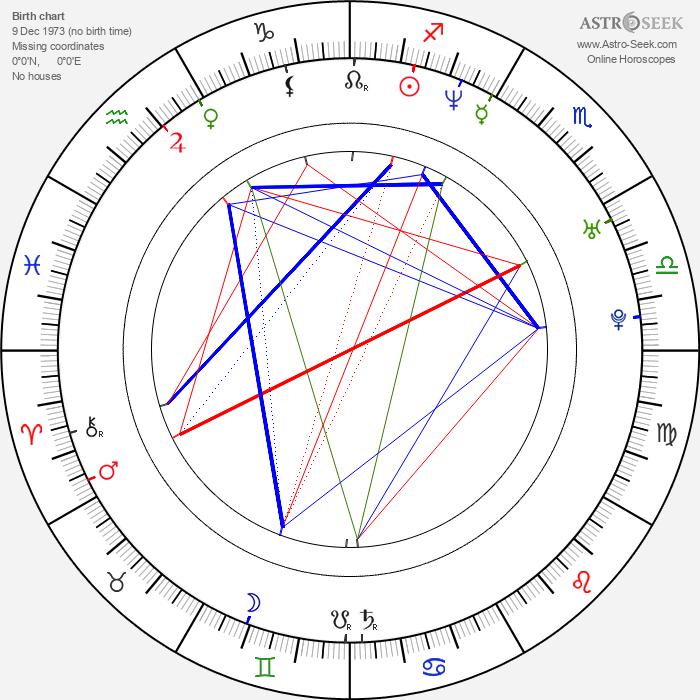 Rahat Fateh Ali Khan - Astrology Natal Birth Chart