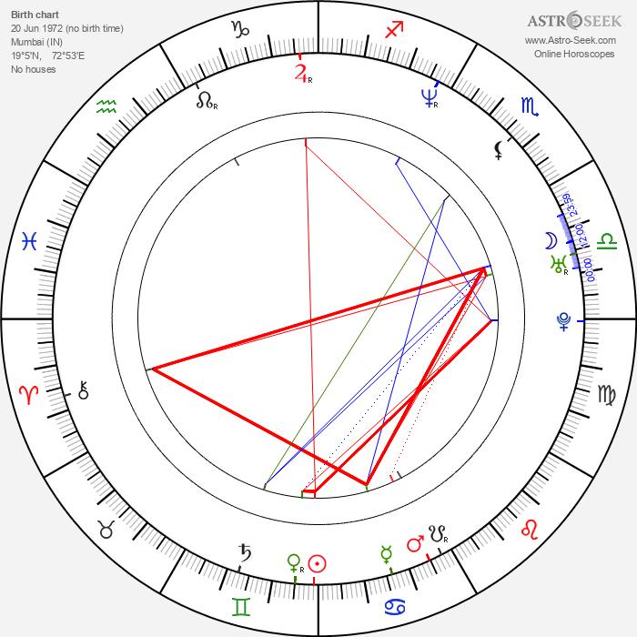 Rahul Khanna - Astrology Natal Birth Chart
